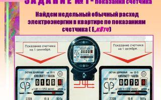 Как посчитать показания счетчика электроэнергии – советы электрика