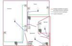 Схема проводки в однокомнатной квартире – советы электрика