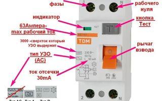 Узо расшифровка в электрике – советы электрика