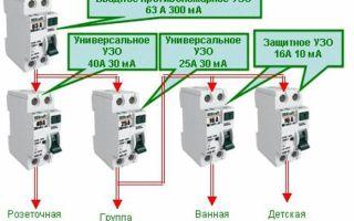 Как выбрать узо по мощности – советы электрика
