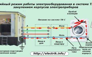 Как работает заземление – советы электрика
