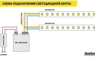 Подключение светодиодных лент – советы электрика
