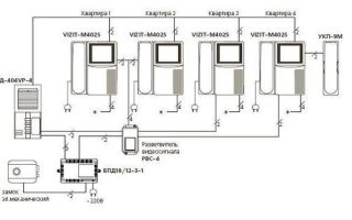 Схема подключения домофона в многоквартирном доме – советы электрика