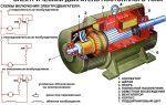 Схема коллекторного двигателя переменного тока – советы электрика