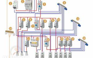 Схема сборки электрощита – советы электрика