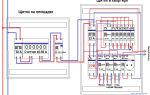 Схема подключения щитка в квартире – советы электрика