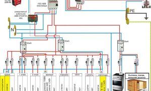 Схема электрощитка в частном доме 220в – советы электрика
