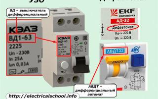 Дифавтоматы и узо в чем разница – советы электрика