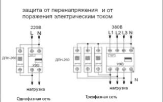 Защита от перенапряжения в сети 380 вольт – советы электрика