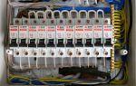 Распределительный щиток в частном доме – советы электрика