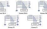 Система заземления tn – советы электрика
