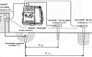 Проверка контура заземления – советы электрика