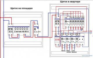 Схема подключения электрощитка в квартире – советы электрика