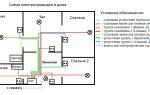 Схема разводки электропроводки в квартире примеры – советы электрика