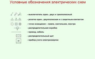 Обозначение кнопки на электрической схеме – советы электрика