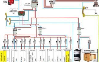 380 вольт 3 фазы частный дом схема – советы электрика