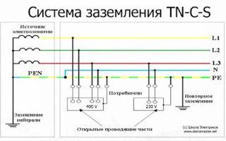Система заземления tn c s описание – советы электрика