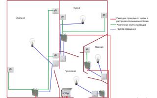 Схема электропроводки в однокомнатной квартире – советы электрика