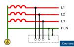 Заземление tn c – советы электрика