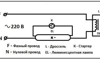 Люминесцентные лампы схема подключения – советы электрика