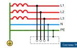 Принцип действия теплового реле – советы электрика