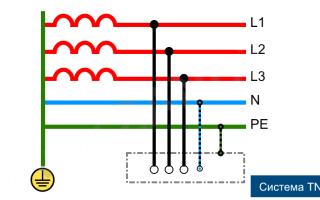 Tn s система заземления – советы электрика