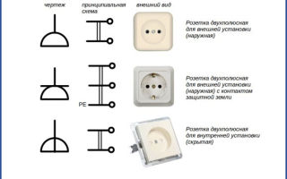 Схематическое изображение розетки – советы электрика