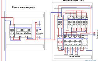 Квартирный щиток схема – советы электрика