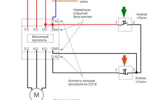 Пускатели электромагнитные схема подключения – советы электрика