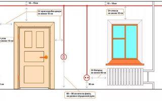 Стандарты установки розеток и выключателей – советы электрика