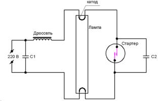 Как работает дроссель для люминесцентных ламп – советы электрика