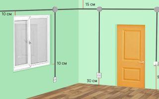 Как провести проводку в комнате – советы электрика