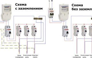 Дифавтомат без заземления – советы электрика