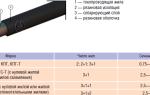 Кабель в резиновой оболочке маркировка – советы электрика