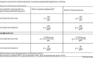 Формула сечения провода – советы электрика