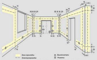 Разводка электропроводки в квартире схема – советы электрика