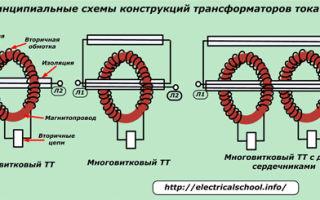 Монтаж провода сип своими руками – советы электрика