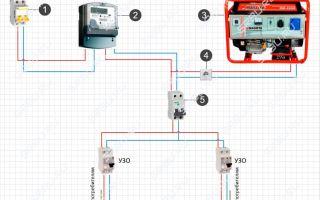 Подключение генератора в частном доме – советы электрика