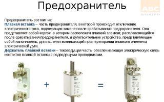 Плавкие предохранители их назначение типы устройство – советы электрика