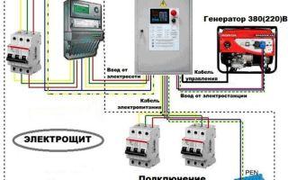 Подключение генератора с автозапуском к домашней сети – советы электрика