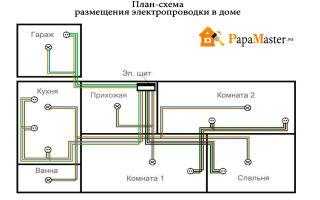 Электрическая разводка в квартире схема – советы электрика