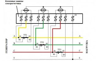 Подключение трансформатора тока к счетчику – советы электрика