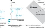 Что такое селективность в электрике – советы электрика