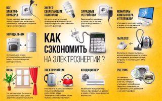 Энергосберегающий прибор экономии электроэнергии – советы электрика