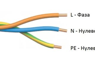 Цвет фазного провода – советы электрика