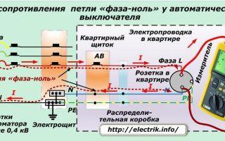 Петля фаза ноль расчет – советы электрика