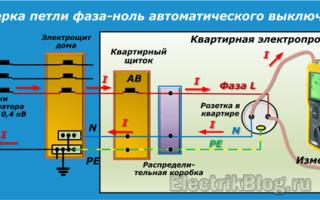 Что такое фаза ноль – советы электрика