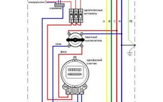 Схема установки электросчетчика – советы электрика