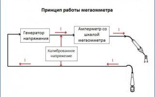 Мегаомметр принцип работы – советы электрика