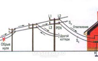 Повторное заземление на вводе в здание – советы электрика